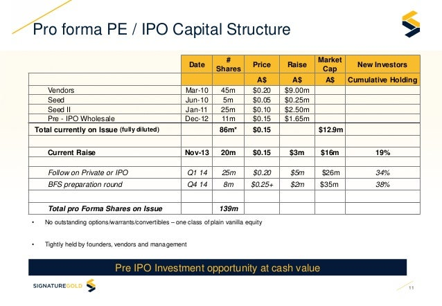 Funding cicrle ipo structure