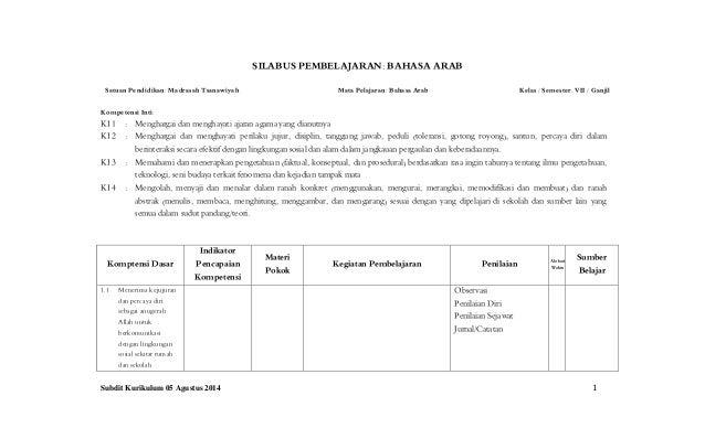 Subdit Kurikulum 05 Agustus 2014 1 SILABUS PEMBELAJARAN: BAHASA ARAB Satuan Pendidikan: Madrasah Tsanawiyah Mata Pelajaran...