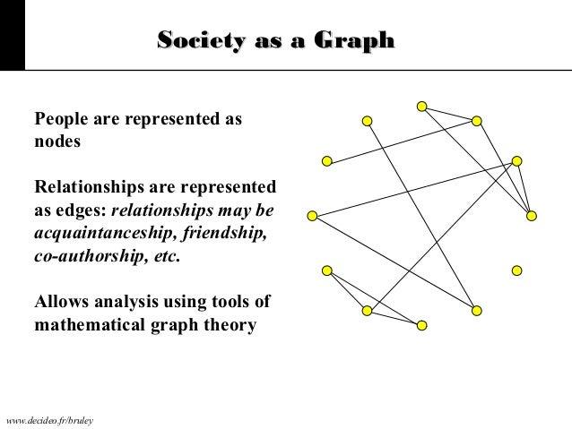 Big data social network analysis ccuart Images