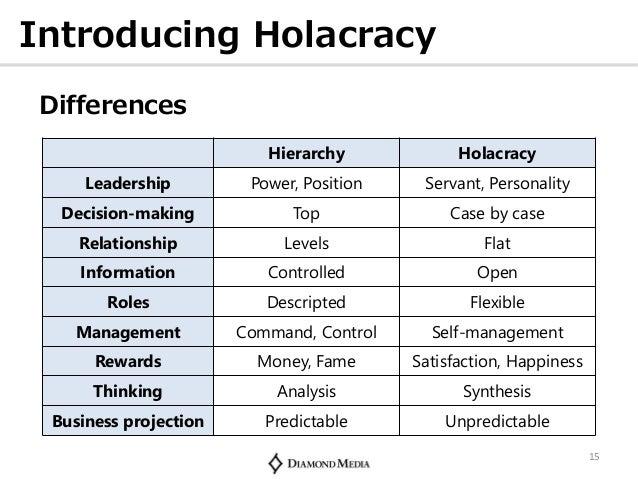 Servant Leadership  Leadership Tools and Models From