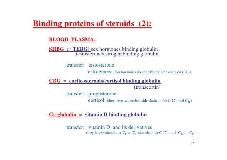 What is sex hormone binding globulin pic 9