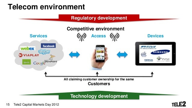 Telecom environment                                          Regulatory development                                       ...