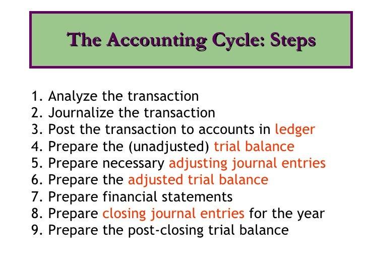 <ul><li>1. Analyze the transaction </li></ul><ul><li>2. Journalize the transaction </li></ul><ul><li>3. Post the transacti...