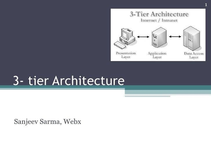 3- tier Architecture Sanjeev Sarma, Webx