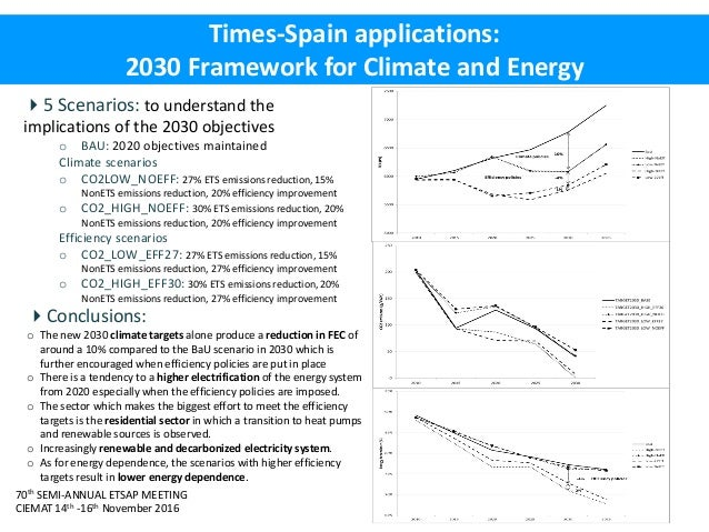 70th SEMI-ANNUAL ETSAP MEETING CIEMAT 14th -16th November 2016 Times-Spain applications: 2030 Framework for Climate and En...