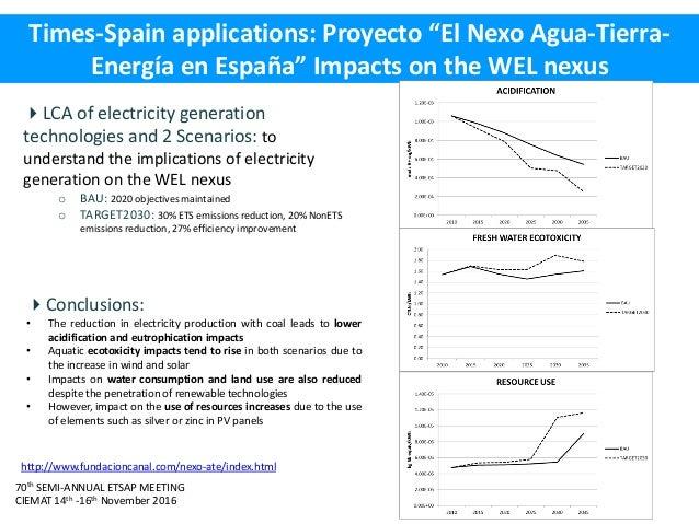 "70th SEMI-ANNUAL ETSAP MEETING CIEMAT 14th -16th November 2016 Times-Spain applications: Proyecto ""El Nexo Agua-Tierra- En..."