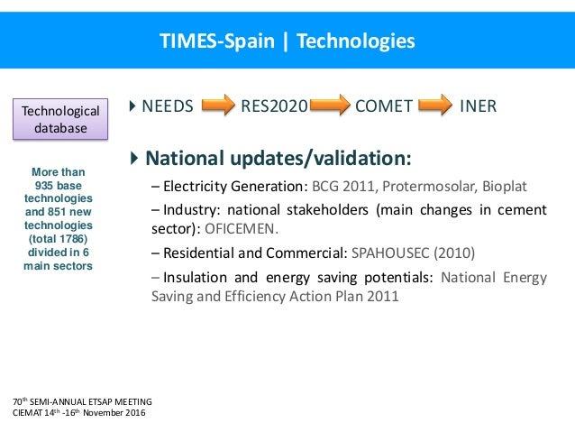 70th SEMI-ANNUAL ETSAP MEETING CIEMAT 14th -16th November 2016 TIMES-Spain   Technologies NEEDS RES2020 COMET INER Natio...