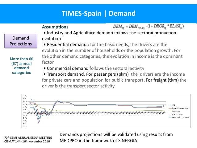 70th SEMI-ANNUAL ETSAP MEETING CIEMAT 14th -16th November 2016 TIMES-Spain   Demand Demand Projections Assumptions Indust...