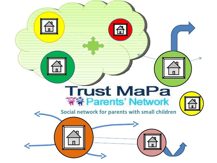 Social network for parents with small children