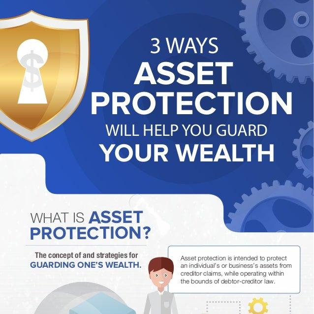 PROTECTION YOUR WEALTH ASSET 3 WAYS WILL HELP YOU GUARD Asset protection is intended to protect an individual's or busines...
