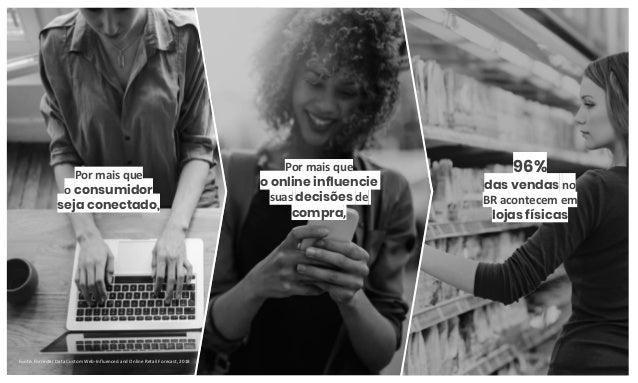 ON→ OFF Fast Foods Supermercado s Postos de Gasolina → 55navs/ min → 76navs/ min → 47navs/ min Os Mapas são a única plataf...