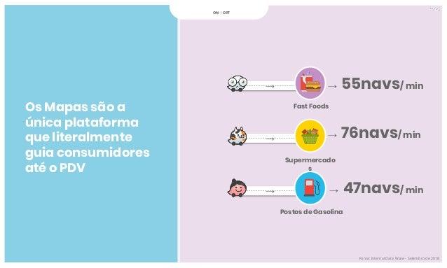 """SEXTA-FEIRA É DIA IR ÀS COMPRAS DURANTE A SEMANA, AS COMPRAS SÃO NA """"VOLTA PARA A CASA"""" Inteligência sobre o consumidor on..."""
