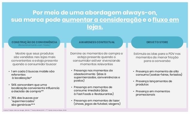 SUPERMERCADO Impactar no momento de pré consumo, faz com que consumidor chegue em seus destinos pensando na sua marca MAPA...