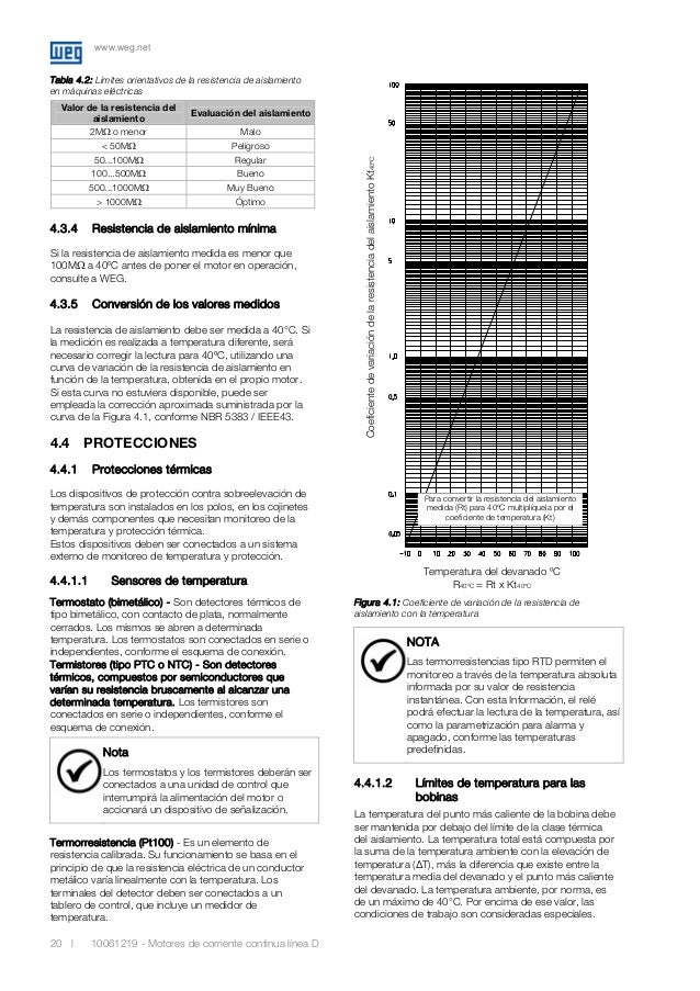 3 weg-motores-de-corriente-continua-10061219-manual-espanol