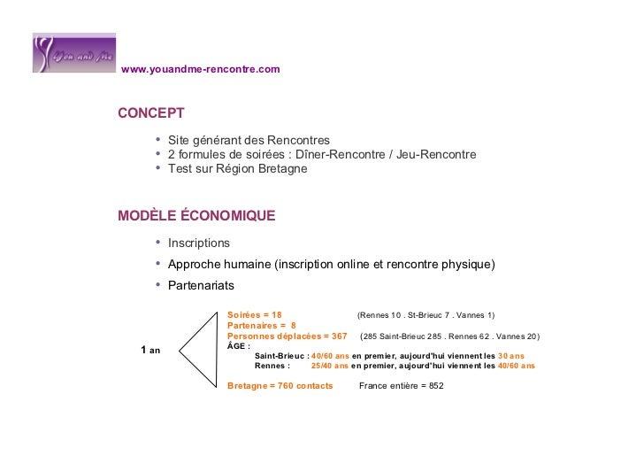 www.youandme-rencontre.comCONCEPT     • Site générant des Rencontres     • 2 formules de soirées : Dîner-Rencontre / Jeu-R...