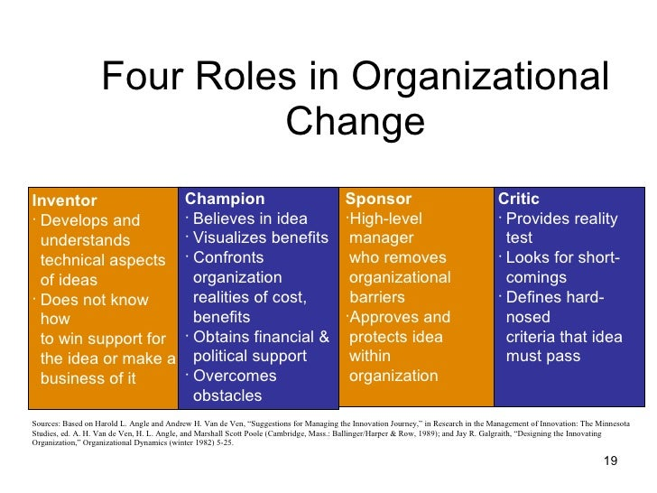 the role of the manager within Business managers direct the talent and resources within an organization to advance strategic business goals while that is a simple definition, management is becoming more complex as managers must respond to both planned and unplanned issues that might arise within the organization.