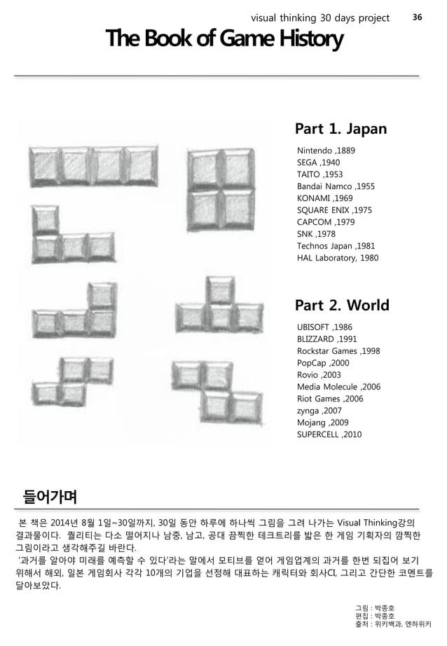 37  visual thinking 30 days project  Nintendo ,1889 ,Japan  -화투를제조하는개인상점으로창업.  -세계최대규모의비디오게임회사.  슈퍼마리오  젤다의전설  동키콩  1