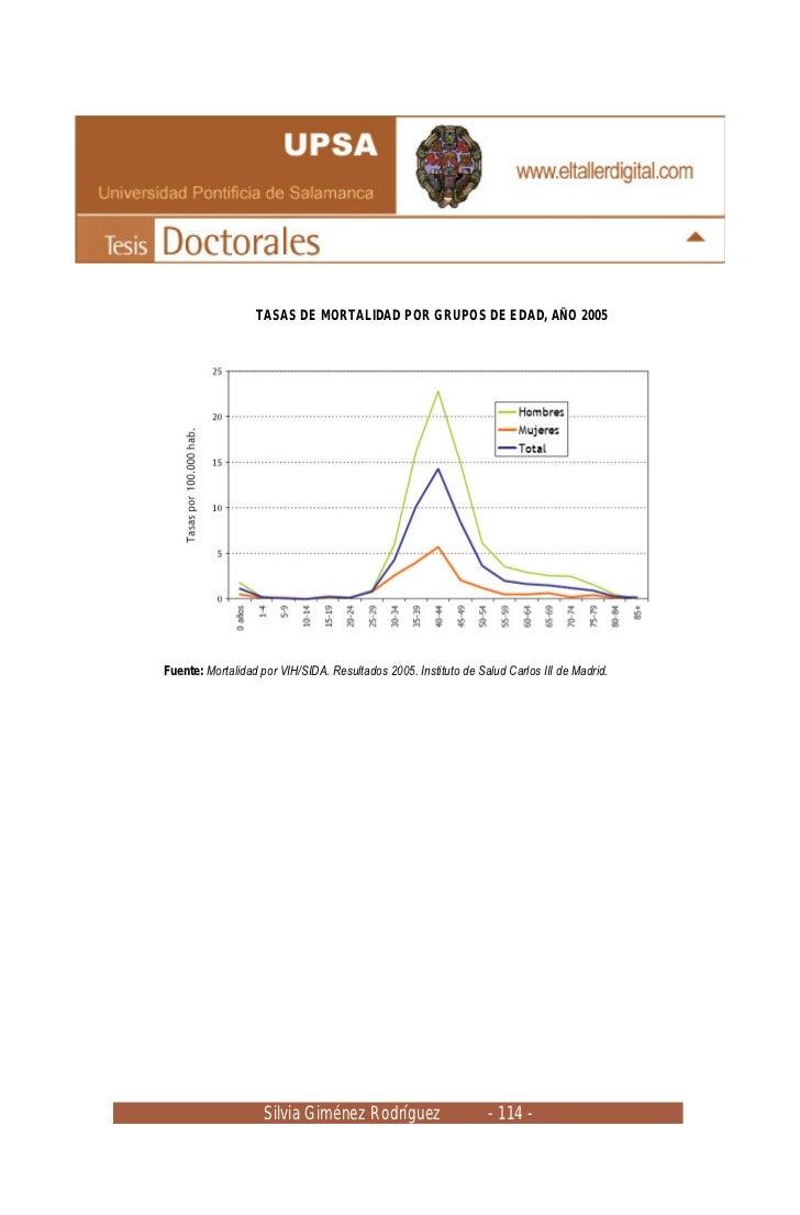 TASAS DE MORTALIDAD POR GRUPOS DE EDAD, AÑO 2005Fuente: Mortalidad por VIH/SIDA. Resultados 2005. Instituto de Salud Carlo...