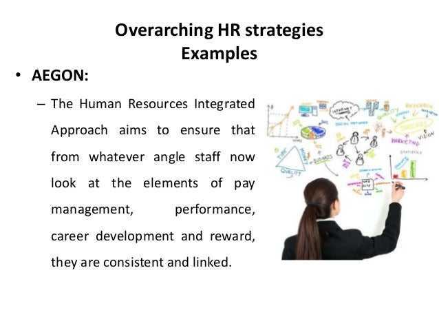 Charming 6. Overarching HR Strategies Examples U2022 AEGON: U2013 The Human Resources ... With Human Resource Examples
