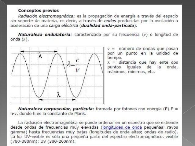 Espectro de absorción ultravioleta visible Slide 2