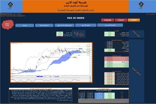 البورصة المصرية تقرير التحليل الفنى من شركة عربية اون لاين ليوم الخميس 30-3-2017