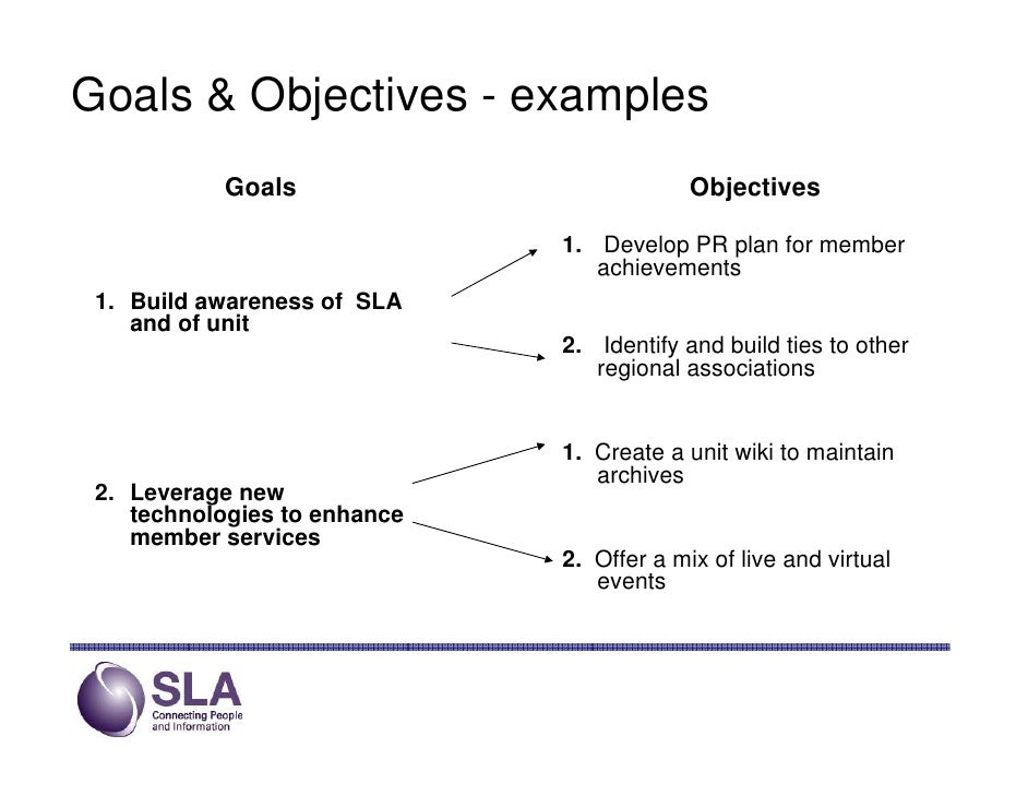 examples of goals and objectives - thelongwayup.info