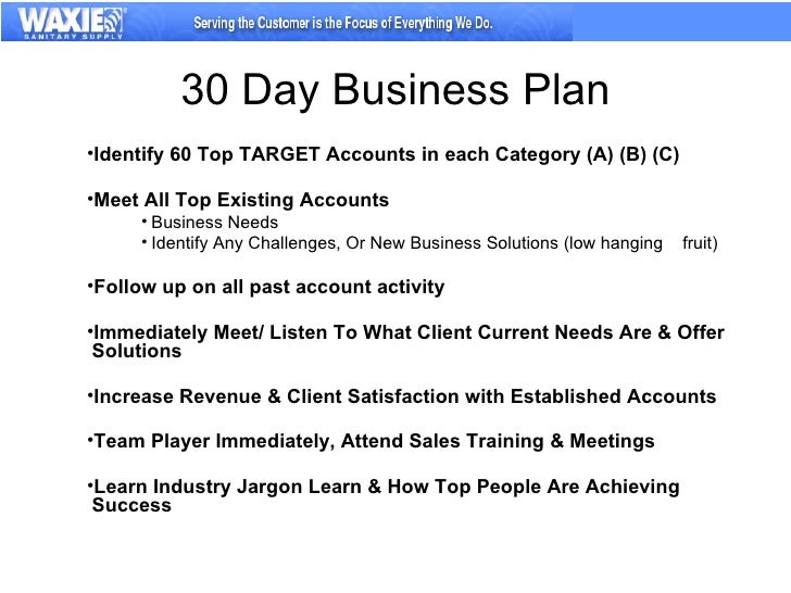 30/60/90-Day Plan Example