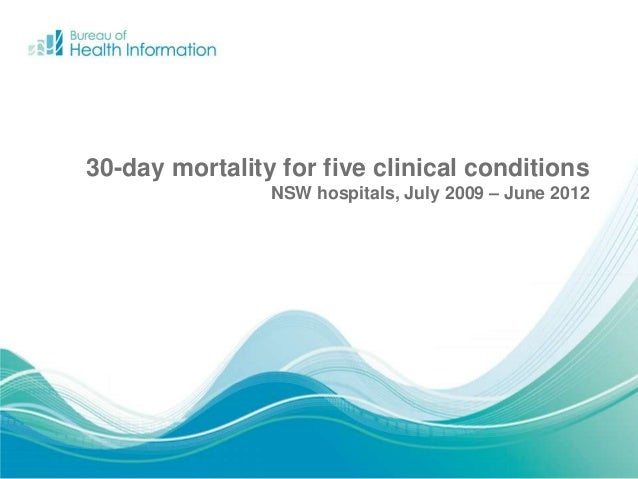 30-day mortality for five clinical conditions NSW hospitals, July 2009 – June 2012