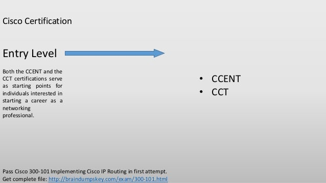 300 101 Dumps - Implementing Cisco IP Routing