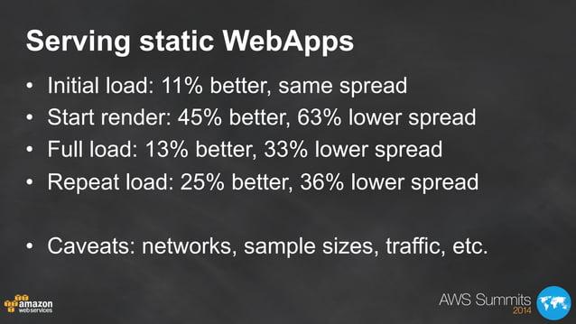 Serving static WebApps • Initial load: 11% better, same spread • Start render: 45% better, 63% lower spread • Full load...