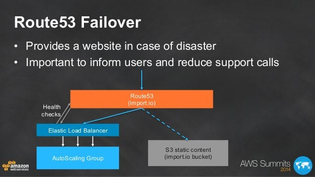 Route53 Failover • Provides a website in case of disaster • Important to inform users and reduce support calls Route53 (...