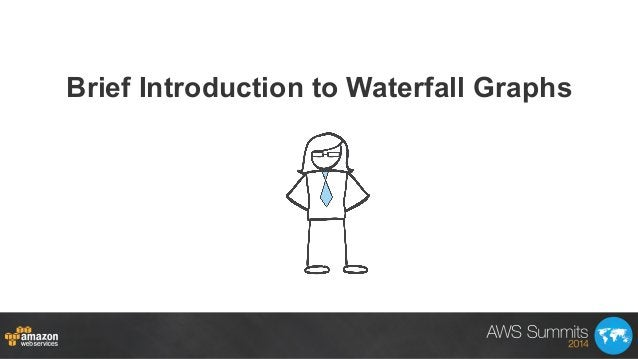 Brief Introduction to Waterfall Graphs