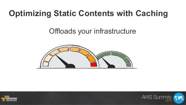 Optimizing Static Contents with Caching Offloads your infrastructure