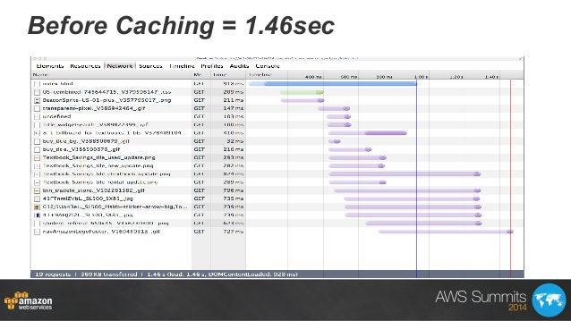 Before Caching = 1.46sec