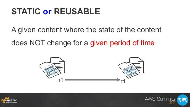 STATIC or REUSABLE A given content where the state of the content does NOT change for a given period of time t0 t1