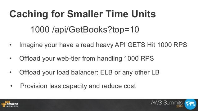 Caching for Smaller Time Units • Imagine your have a read heavy API GETS Hit 1000 RPS • Offload your web-tier from handl...