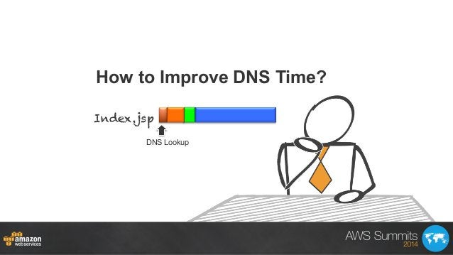 How to Improve DNS Time? DNS Lookup Index.jsp