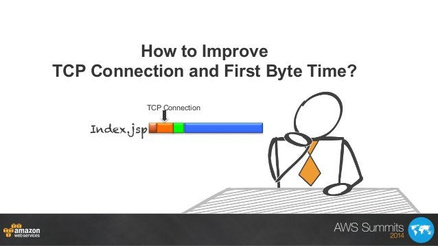 How to Improve TCP Connection and First Byte Time? TCP Connection Index.jsp