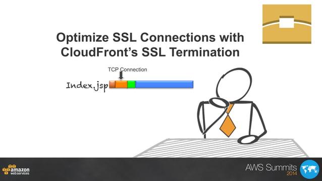 Optimize SSL Connections with CloudFront's SSL Termination TCP Connection Index.jsp