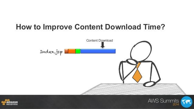 How to Improve Content Download Time? Content Download Index.jsp