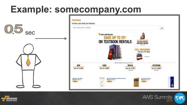 Example: somecompany.com . sec