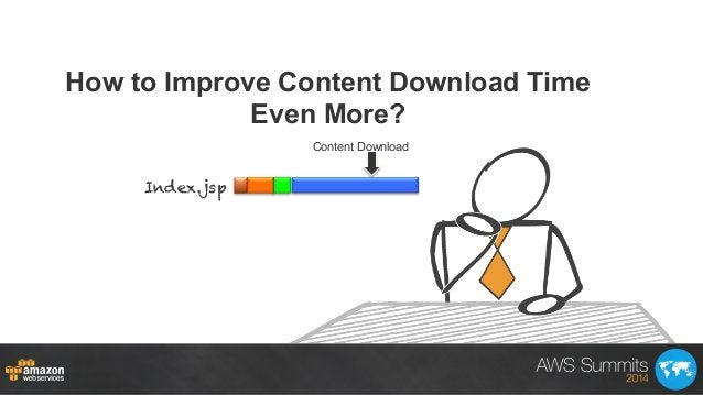 How to Improve Content Download Time Even More? Content Download Index.jsp