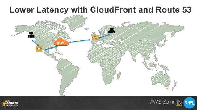 Lower Latency with CloudFront and Route 53
