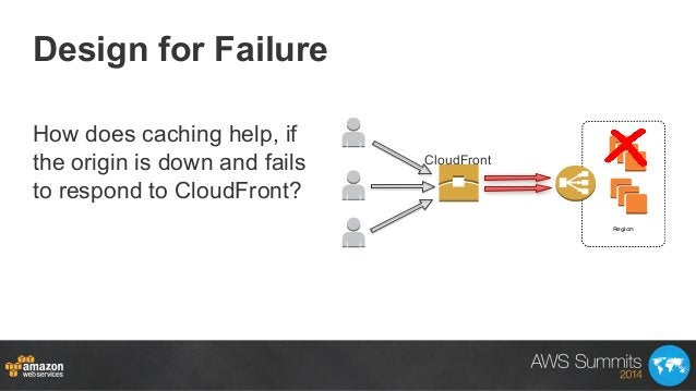 Design for Failure How does caching help, if the origin is down and fails to respond to CloudFront? Region CloudFront
