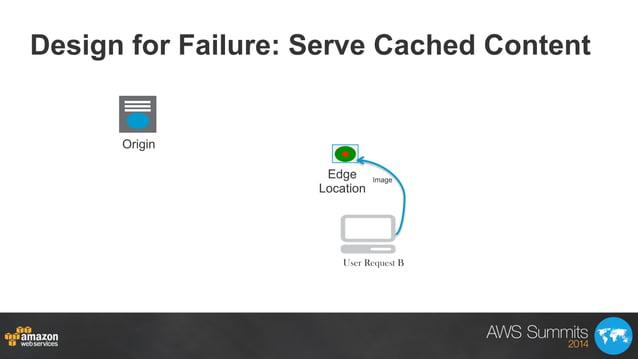 Design for Failure: Serve Cached Content Origin Edge Location Image User Request B