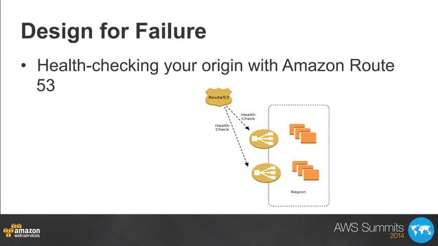 Design for Failure • Health-checking your origin with Amazon Route 53 Region Route53 Health Check Health Check