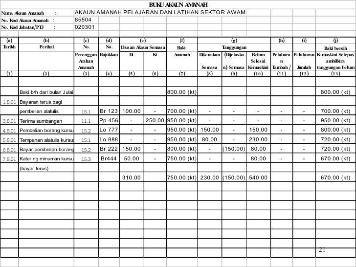 Contoh Laporan Audit Kewangan Kelab Laporan 7