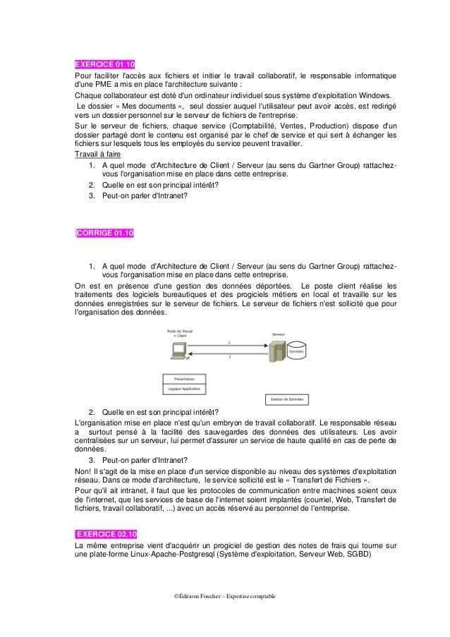 EXERCICE 01.10 Pour faciliter l'accès aux fichiers et initier le travail collaboratif, le responsable informatique d'une P...