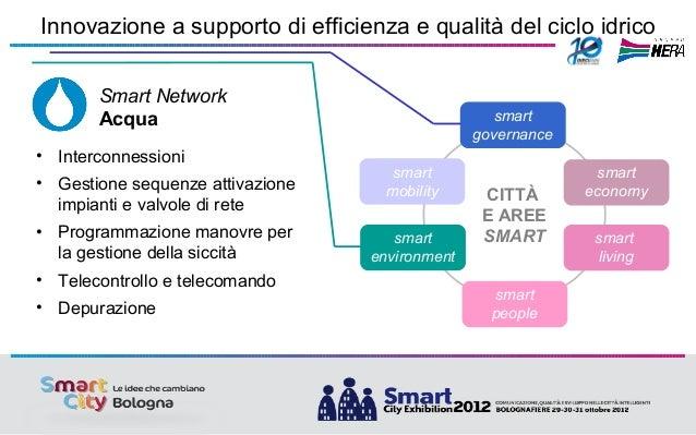 Hera il contributo della multiutility alla gestione dei for Programmazione e gestione dei servizi educativi