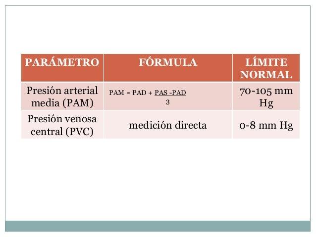 Cateter venoso central tecnica